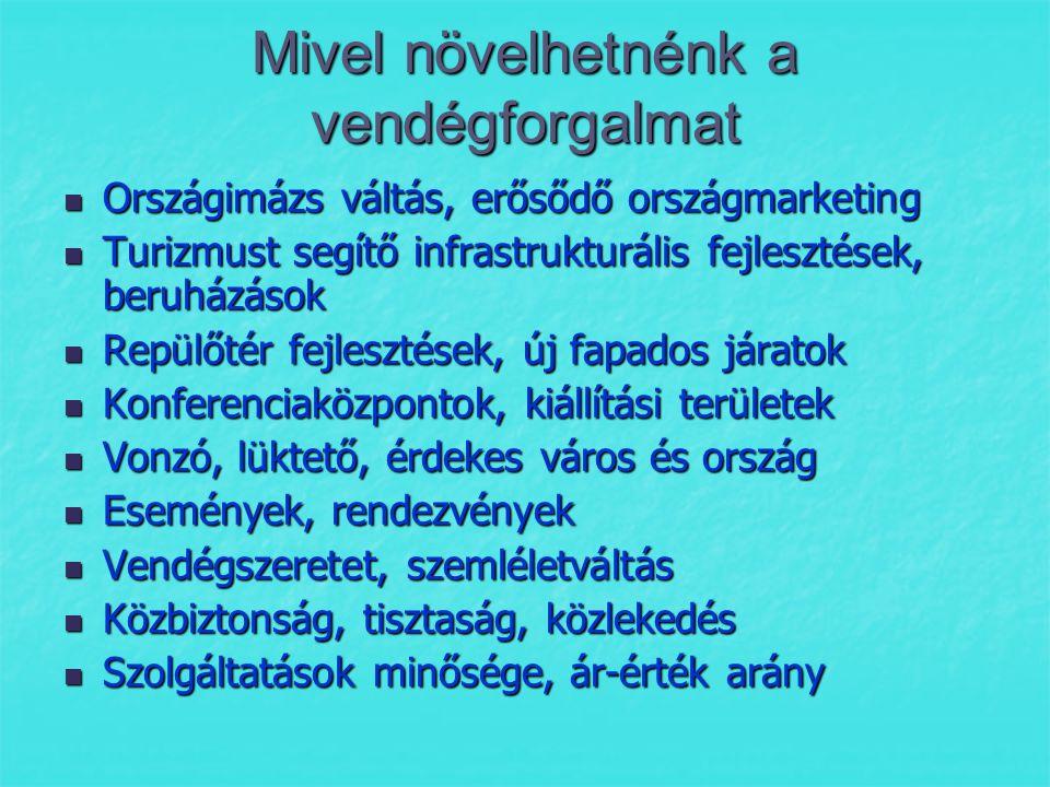 ARTISJUS Szerzői jogdíjak 2008 Szerzői jogdíjak 2008  Legmagasabb tarifák a vendéglátás ágazatban  Szobai zenefelhasználás jogdíj az EU-ban (8 országban nincs) (8 országban nincs)  Üres szobákban csak Hollandia, Svédország, Magyarország  MSZSZ javaslata: átlag foglaltság figyelembevétele a jogdíjban