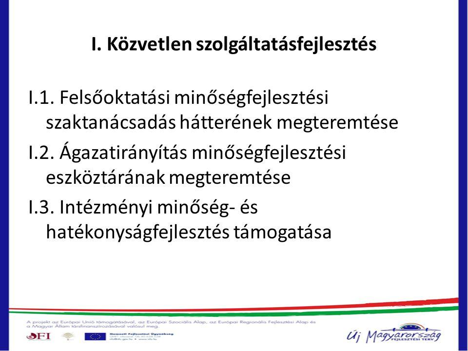 I. Közvetlen szolgáltatásfejlesztés I.1. Felsőoktatási minőségfejlesztési szaktanácsadás hátterének megteremtése I.2. Ágazatirányítás minőségfejleszté