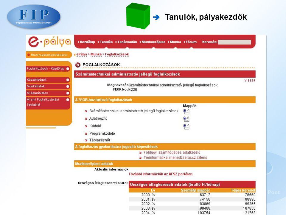 MINDENKI MUNKAJOG: Kérdések és válaszok adatbázisa   www.munkajog.hu