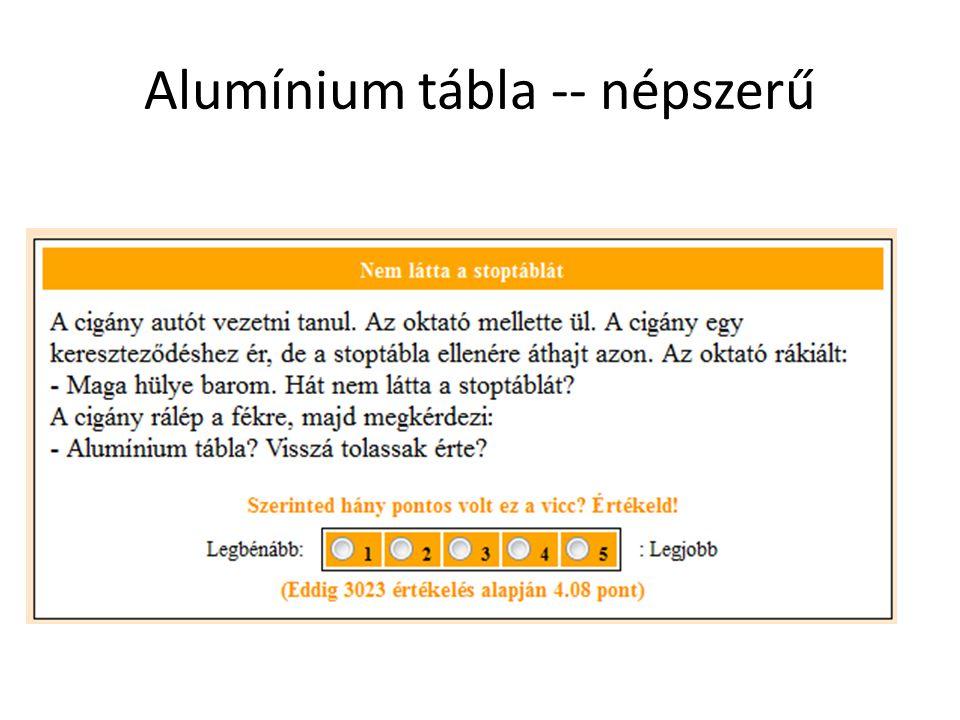 Alumínium tábla -- népszerű