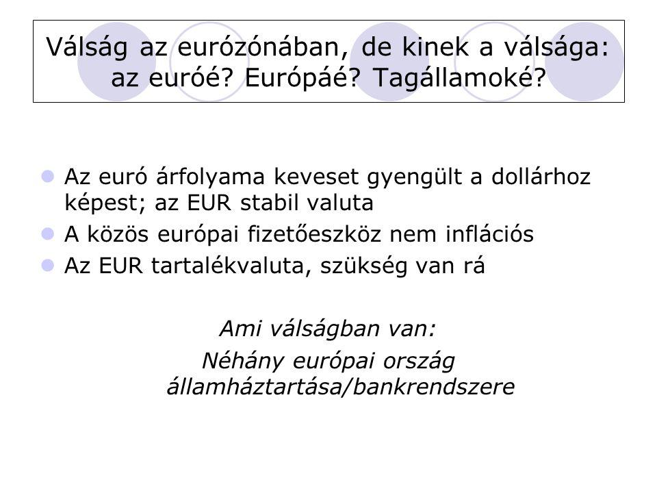 Válság az eurózónában, de kinek a válsága: az euróé.