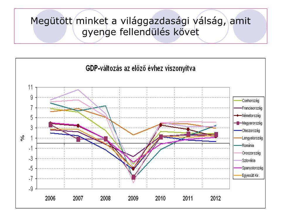 A Valutaalap borús előrejelzése 2012 január 25
