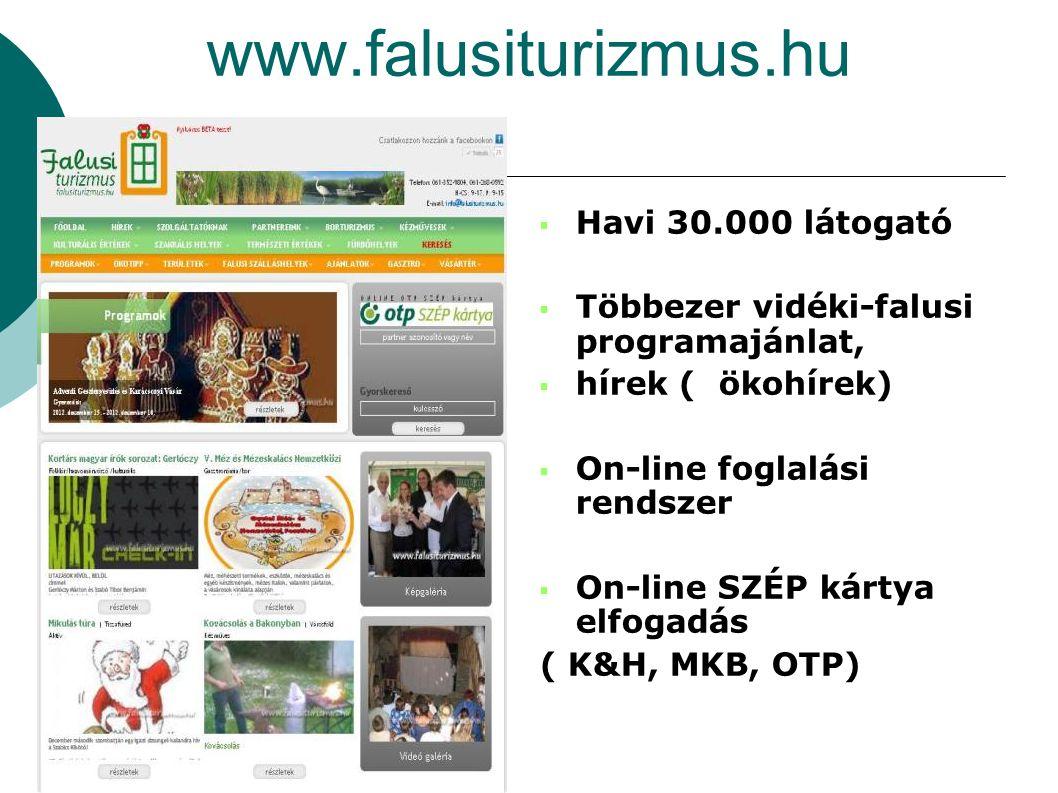 www.falusiturizmus.hu  Havi 30.000 látogató  Többezer vidéki-falusi programajánlat,  hírek ( ökohírek)  On-line foglalási rendszer  On-line SZÉP