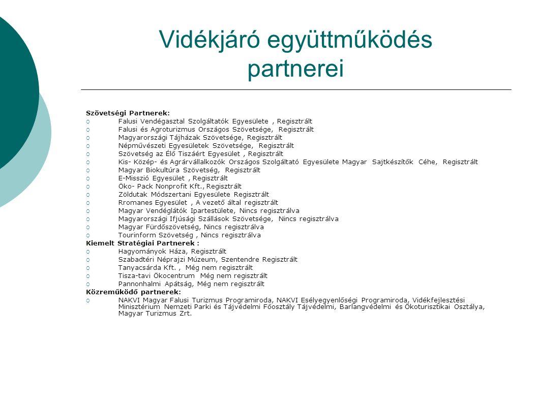 Vidékjáró együttműködés partnerei Szövetségi Partnerek:  Falusi Vendégasztal Szolgáltatók Egyesülete, Regisztrált  Falusi és Agroturizmus Országos S