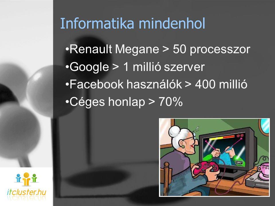 Informatika mindenhol •Renault Megane > 50 processzor •Google > 1 millió szerver •Facebook használók > 400 millió •Céges honlap > 70%