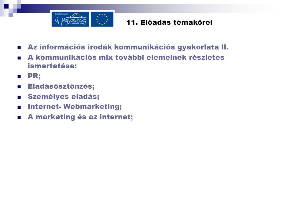 11. Előadás témakörei  Az információs irodák kommunikációs gyakorlata II.