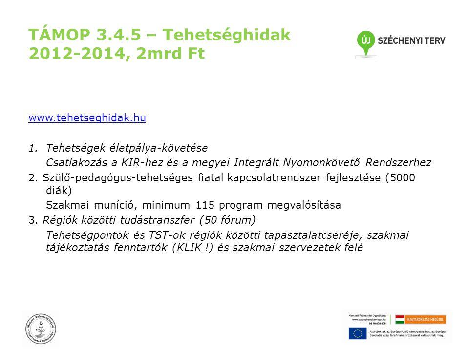 TÁMOP 3.4.5 – Tehetséghidak 2012-2014, 2mrd Ft www.tehetseghidak.hu 1.Tehetségek életpálya-követése Csatlakozás a KIR-hez és a megyei Integrált Nyomonkövető Rendszerhez 2.