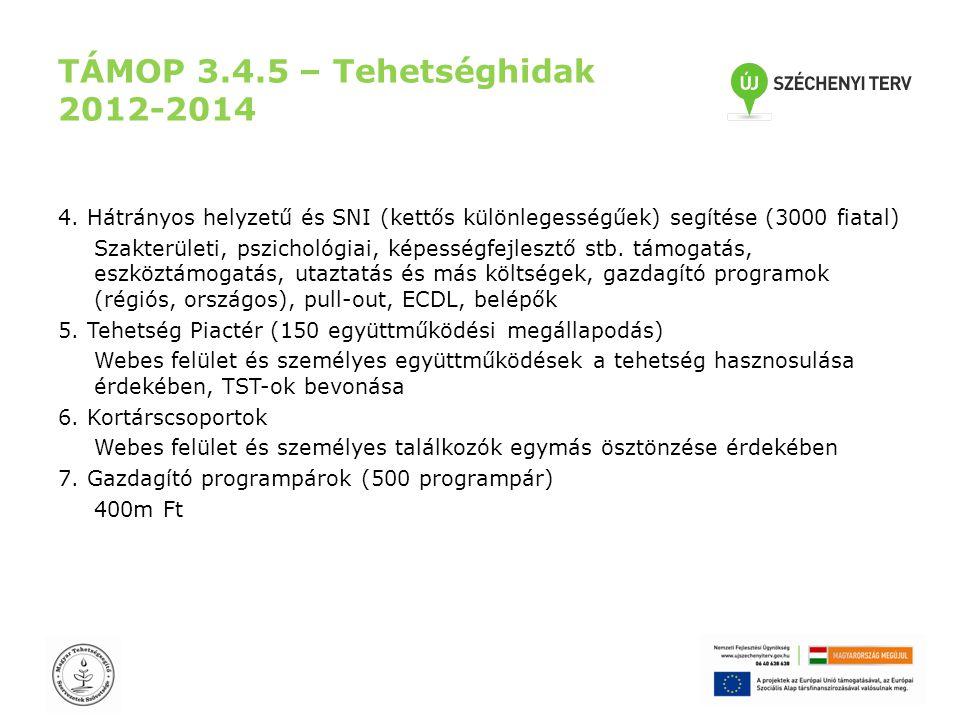 TÁMOP 3.4.5 – Tehetséghidak 2012-2014 4. Hátrányos helyzetű és SNI (kettős különlegességűek) segítése (3000 fiatal) Szakterületi, pszichológiai, képes