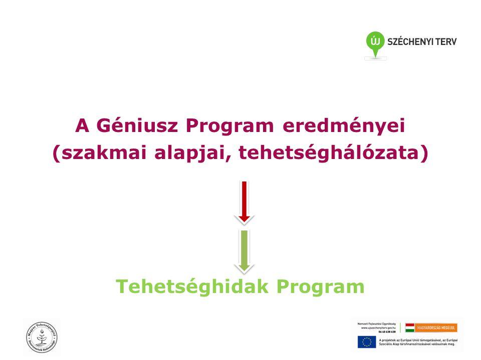 A Géniusz Program eredményei (szakmai alapjai, tehetséghálózata) Tehetséghidak Program
