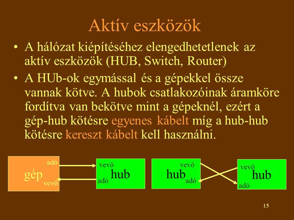 15 hub Aktív eszközök •A hálózat kiépítéséhez elengedhetetlenek az aktív eszközök (HUB, Switch, Router) •A HUb-ok egymással és a gépekkel össze vannak