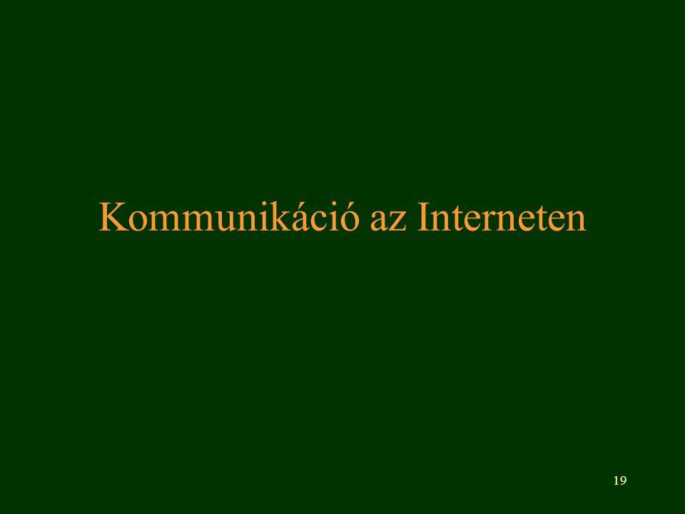 19 Kommunikáció az Interneten