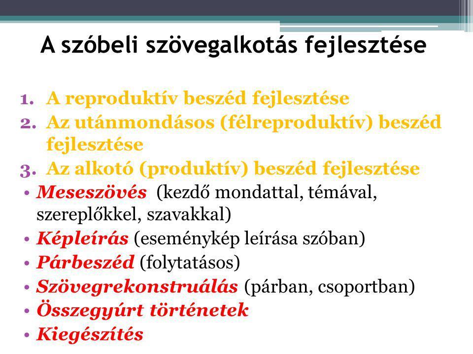 A szóbeli szövegalkotás fejlesztése 1.A reproduktív beszéd fejlesztése 2.Az utánmondásos (félreproduktív) beszéd fejlesztése 3.Az alkotó (produktív) beszéd fejlesztése •Meseszövés (kezdő mondattal, témával, szereplőkkel, szavakkal) •Képleírás (eseménykép leírása szóban) •Párbeszéd (folytatásos) •Szövegrekonstruálás (párban, csoportban) •Összegyúrt történetek •Kiegészítés