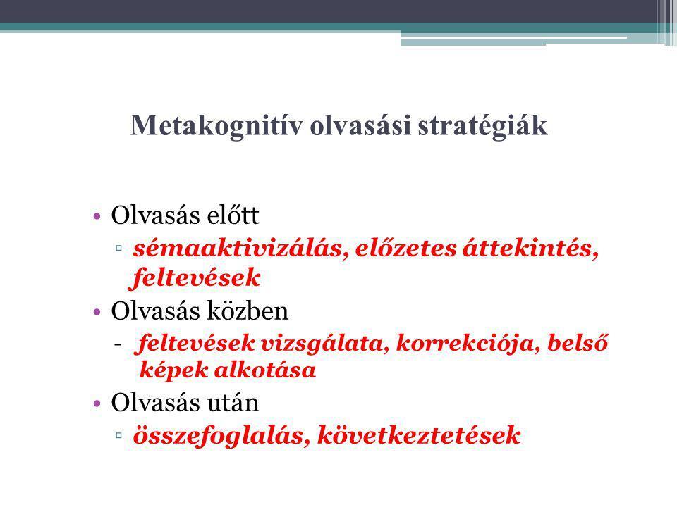 Metakognitív olvasási stratégiák •Olvasás előtt ▫sémaaktivizálás, előzetes áttekintés, feltevések •Olvasás közben - feltevések vizsgálata, korrekciója, belső képek alkotása •Olvasás után ▫összefoglalás, következtetések