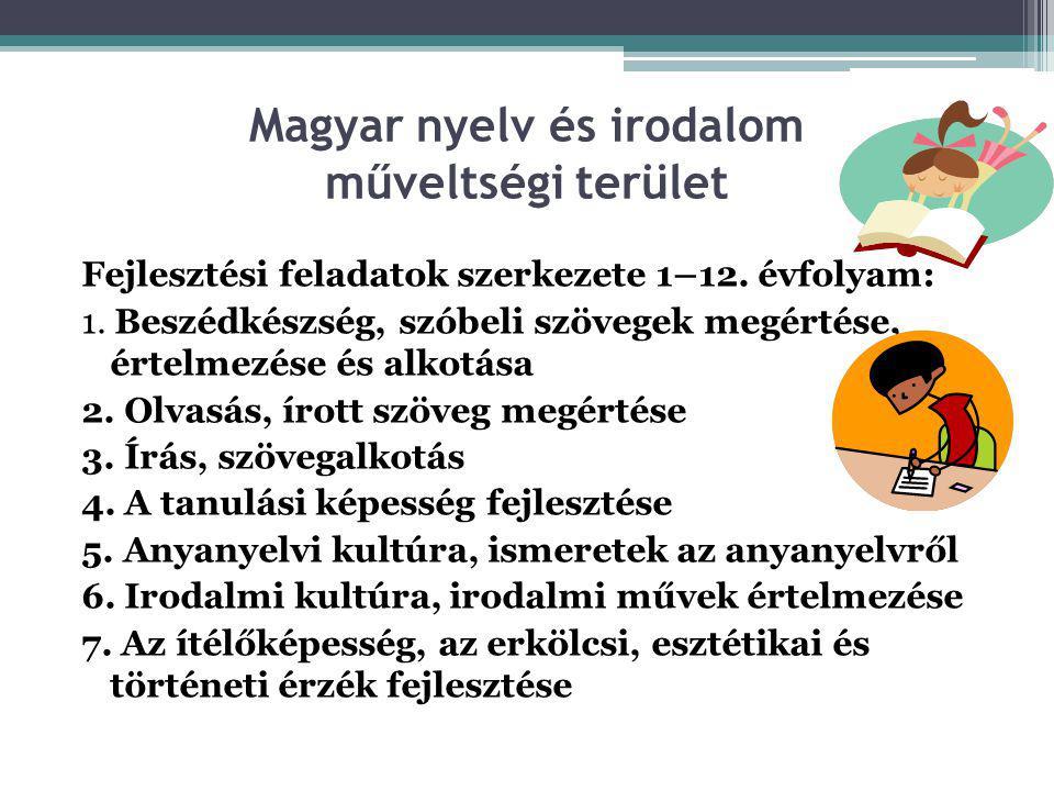 Magyar nyelv és irodalom műveltségi terület Fejlesztési feladatok szerkezete 1–12. évfolyam: 1. Beszédkészség, szóbeli szövegek megértése, értelmezése