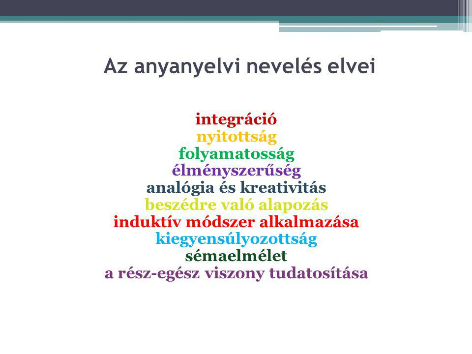 Az anyanyelvi nevelés elvei integráció nyitottság folyamatosság élményszerűség analógia és kreativitás beszédre való alapozás induktív módszer alkalmazása kiegyensúlyozottság sémaelmélet a rész-egész viszony tudatosítása