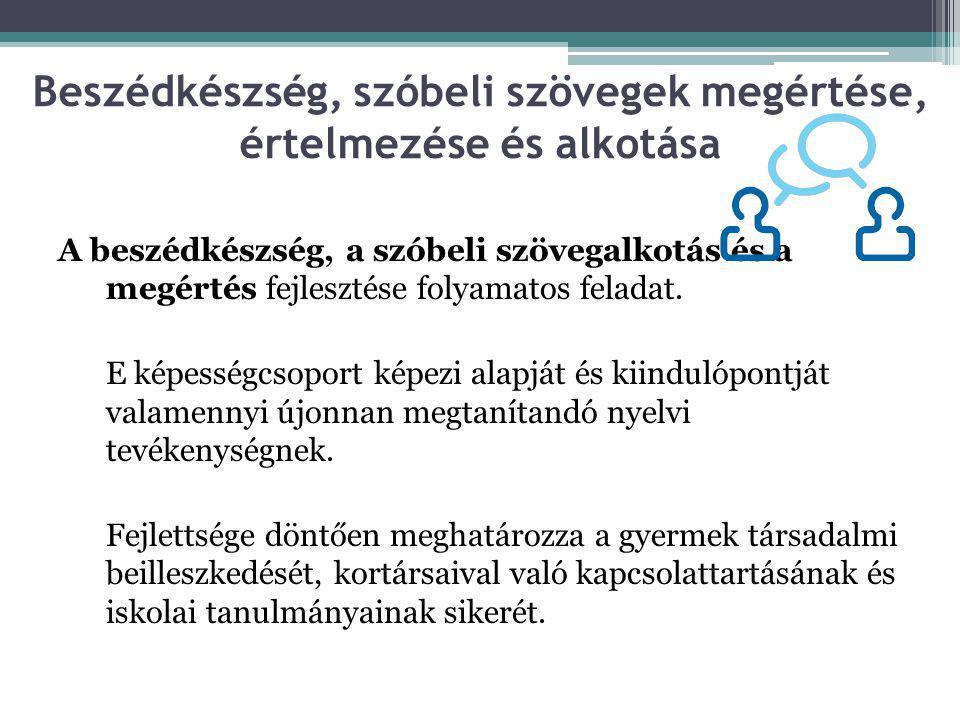Folyamatolvasási módszer 1.előremondás, jóslás 2.problémamegoldás 3.a mű végének értékelése 4.kérdésfeltevések 5.illusztrálás 6.dramatizálás 7.a tanulás értékelése