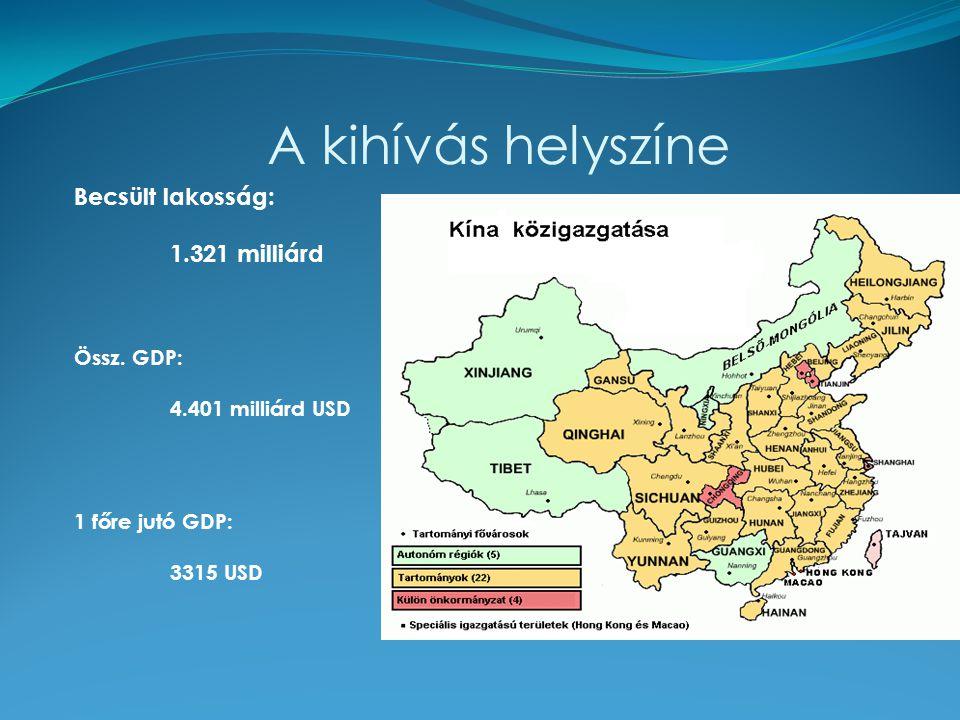 A kihívás helyszíne Becsült lakosság: 1.321 milliárd Össz. GDP: 4.401 milliárd USD 1 főre jutó GDP: 3315 USD