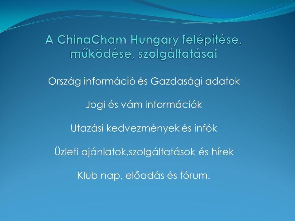 információk  www.chinacham.hu www.chinacham.hu  Aktuális infók  Együttműködési megállapodások  Belépési nyilatkozat  Elérhetőségek:  0036-1-414-73-65  Titkárság vezető  Benkő Zsuzsa  Hétfőtől-péntekig  9-13 óráig