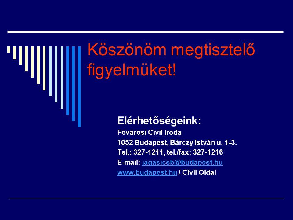 Köszönöm megtisztelő figyelmüket! Elérhetőségeink: Fővárosi Civil Iroda 1052 Budapest, Bárczy István u. 1-3. Tel.: 327-1211, tel./fax: 327-1216 E-mail