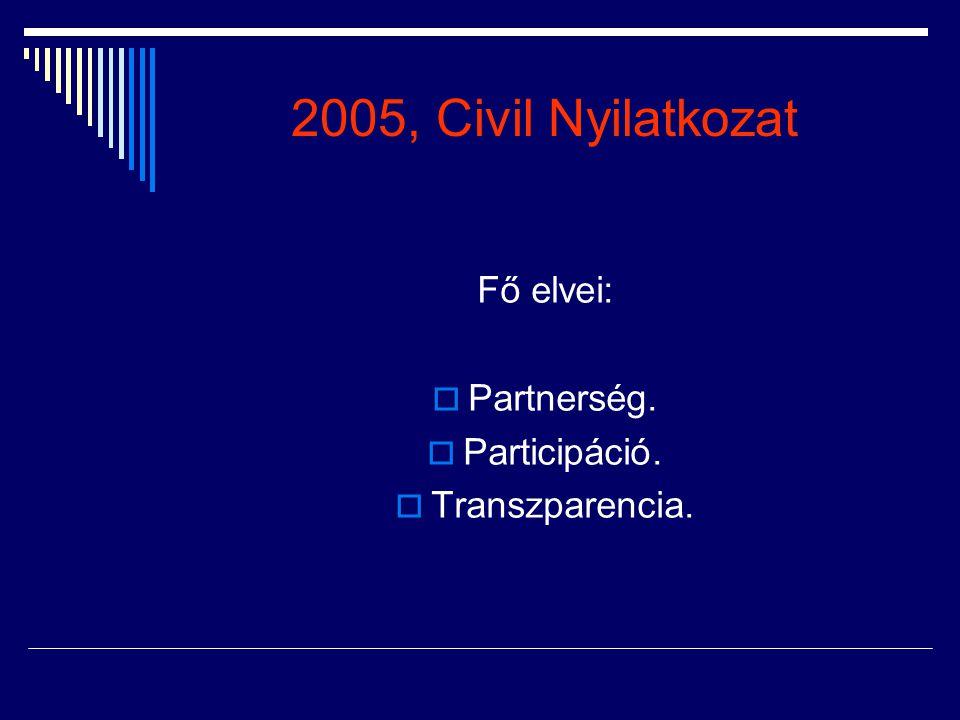 2005, Civil Nyilatkozat Fő elvei:  Partnerség.  Participáció.  Transzparencia.