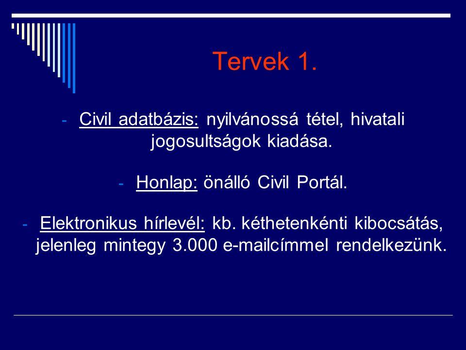 Tervek 1. - Civil adatbázis: nyilvánossá tétel, hivatali jogosultságok kiadása. - Honlap: önálló Civil Portál. - Elektronikus hírlevél: kb. kéthetenké
