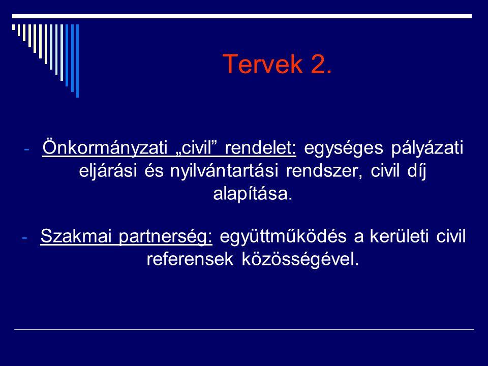 """Tervek 2. - Önkormányzati """"civil"""" rendelet: egységes pályázati eljárási és nyilvántartási rendszer, civil díj alapítása. - Szakmai partnerség: együttm"""