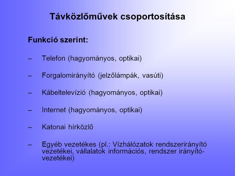 Távközlőművek csoportosítása Funkció szerint: –Telefon (hagyományos, optikai) –Forgalomirányító (jelzőlámpák, vasúti) –Kábeltelevízió (hagyományos, op