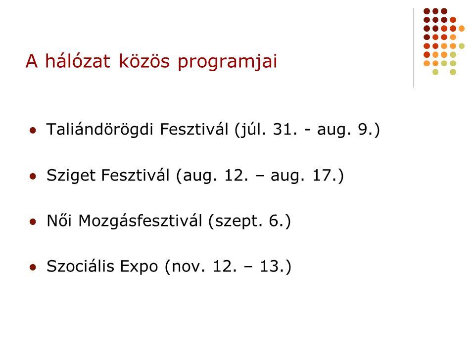 A hálózat közös programjai  Taliándörögdi Fesztivál (júl.