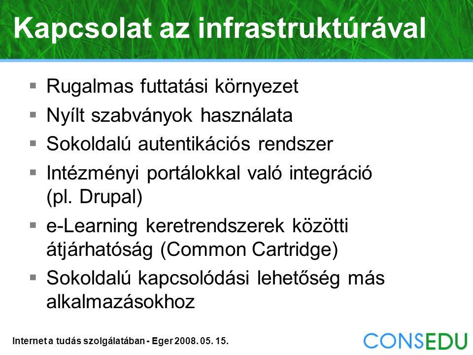 Internet a tudás szolgálatában - Eger 2008. 05. 15.