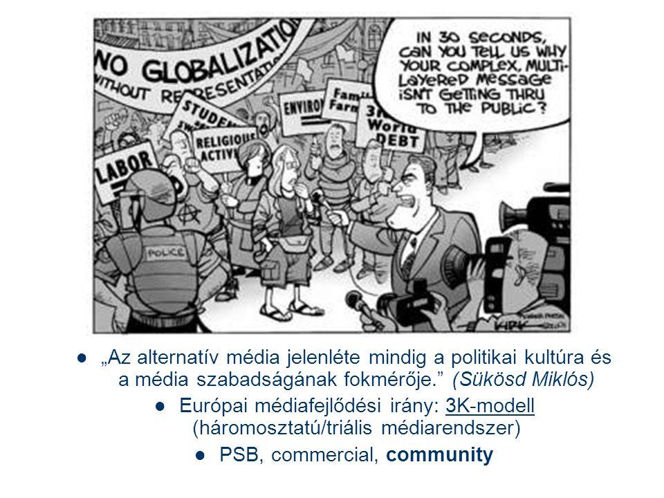 """ """"Az alternatív média jelenléte mindig a politikai kultúra és a média szabadságának fokmérője. (Sükösd Miklós)  Európai médiafejlődési irány: 3K-modell (háromosztatú/triális médiarendszer)  PSB, commercial, community"""