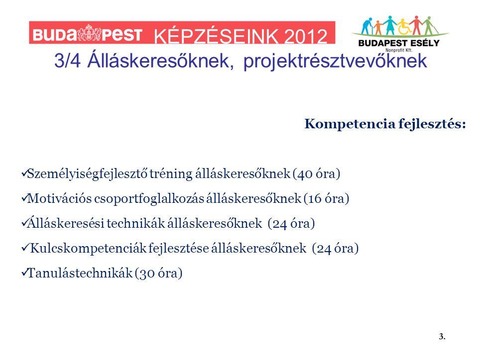 KÉPZÉSEINK 2012 3/4 Álláskeresőknek, projektrésztvevőknek Kompetencia fejlesztés:  Személyiségfejlesztő tréning álláskeresőknek (40 óra)  Motivációs csoportfoglalkozás álláskeresőknek (16 óra)  Álláskeresési technikák álláskeresőknek (24 óra)  Kulcskompetenciák fejlesztése álláskeresőknek (24 óra)  Tanulástechnikák (30 óra)