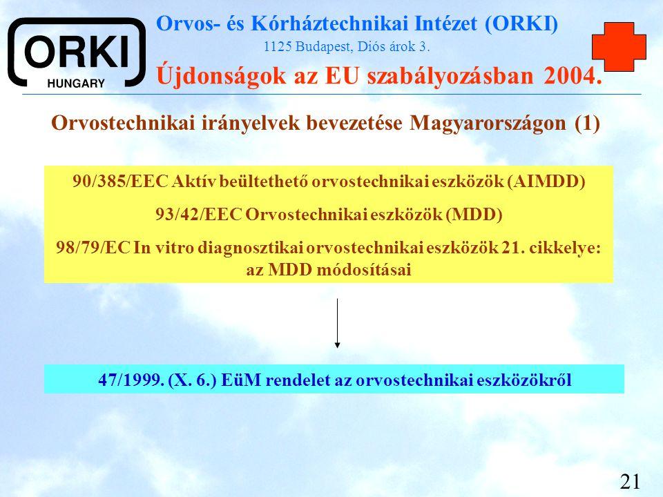 Orvos- és Kórháztechnikai Intézet (ORKI) 1125 Budapest, Diós árok 3. Újdonságok az EU szabályozásban 2004. 21 Orvostechnikai irányelvek bevezetése Mag