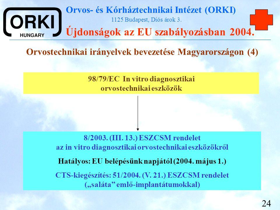 Orvos- és Kórháztechnikai Intézet (ORKI) 1125 Budapest, Diós árok 3. Újdonságok az EU szabályozásban 2004. 24 Orvostechnikai irányelvek bevezetése Mag
