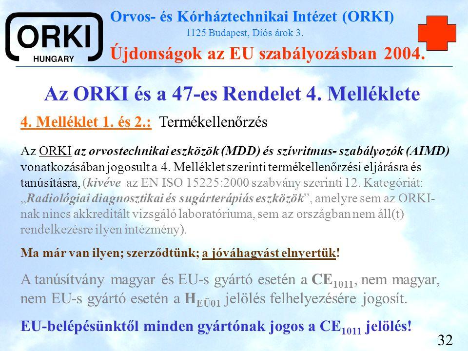 Orvos- és Kórháztechnikai Intézet (ORKI) 1125 Budapest, Diós árok 3. Újdonságok az EU szabályozásban 2004. 32 Az ORKI és a 47-es Rendelet 4. Melléklet