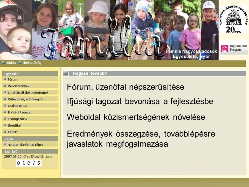 Hogyan tovább? Fórum, üzenőfal népszerűsítése Ifjúsági tagozat bevonása a fejlesztésbe Weboldal közismertségének növelése Eredmények összegzése, továb