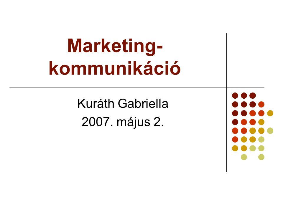 Marketing- kommunikáció Kuráth Gabriella 2007. május 2.