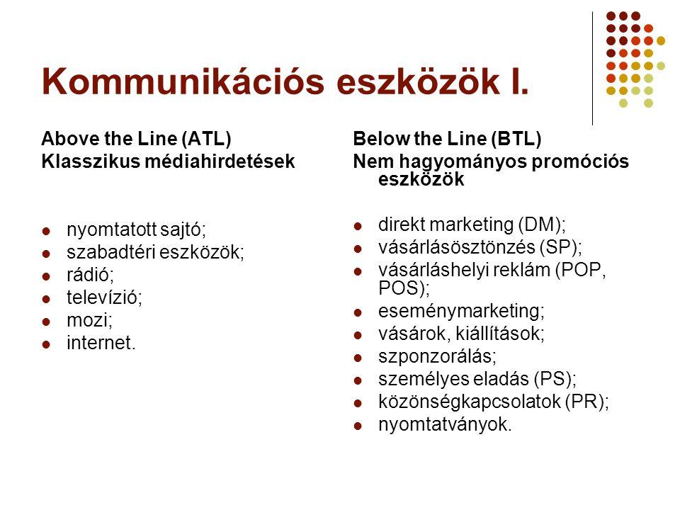 Kommunikációs eszközök I. Above the Line (ATL) Klasszikus médiahirdetések  nyomtatott sajtó;  szabadtéri eszközök;  rádió;  televízió;  mozi;  i