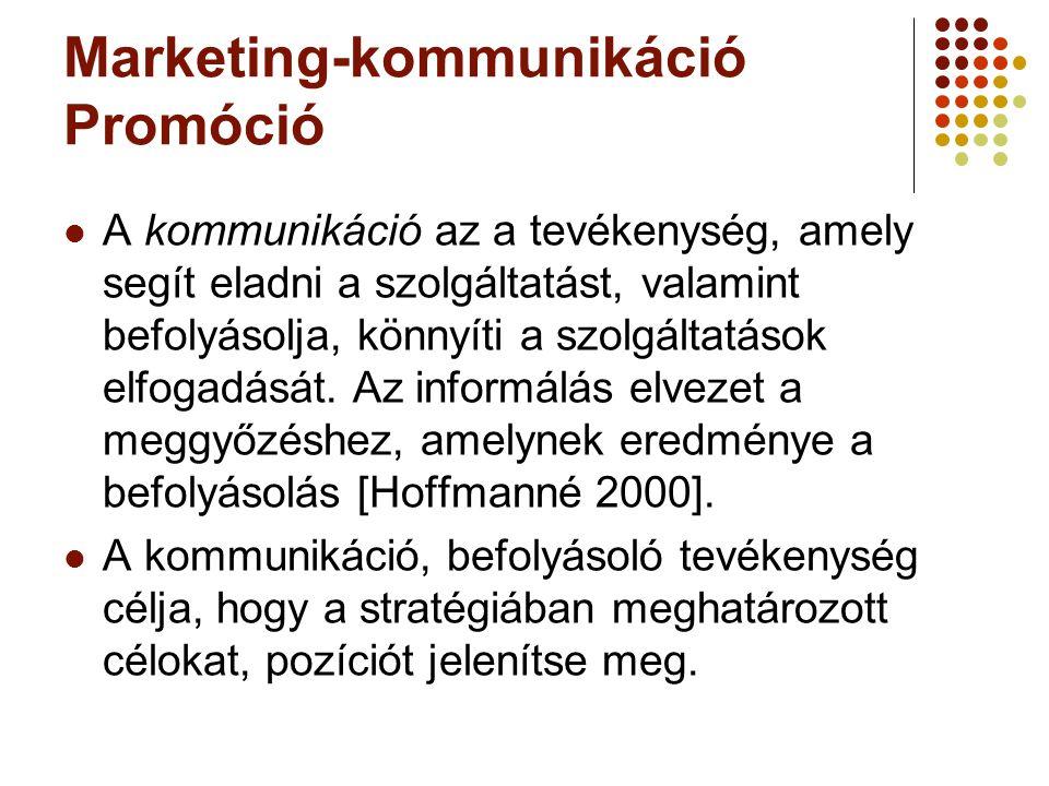 Marketing-kommunikáció Promóció  A kommunikáció az a tevékenység, amely segít eladni a szolgáltatást, valamint befolyásolja, könnyíti a szolgáltatáso