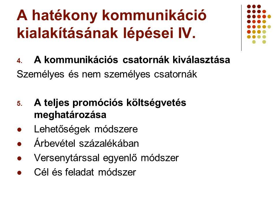 A hatékony kommunikáció kialakításának lépései V.6.