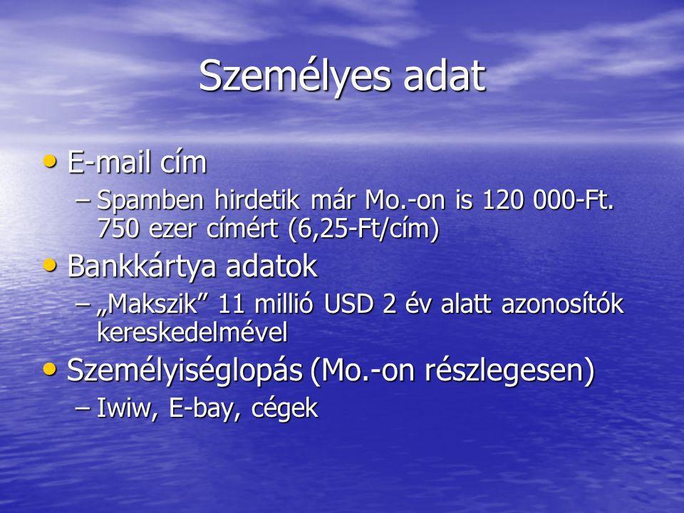 """Személyes adat • E-mail cím –Spamben hirdetik már Mo.-on is 120 000-Ft. 750 ezer címért (6,25-Ft/cím) • Bankkártya adatok –""""Makszik"""" 11 millió USD 2 é"""