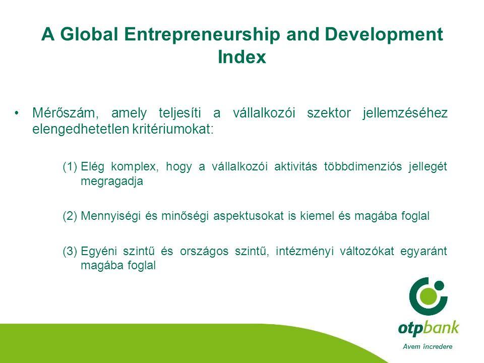 Avem încredere A Global Entrepreneurship and Development Index •Mérőszám, amely teljesíti a vállalkozói szektor jellemzéséhez elengedhetetlen kritériumokat: (1)Elég komplex, hogy a vállalkozói aktivitás többdimenziós jellegét megragadja (2)Mennyiségi és minőségi aspektusokat is kiemel és magába foglal (3)Egyéni szintű és országos szintű, intézményi változókat egyaránt magába foglal