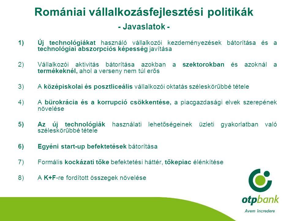 Avem încredere Romániai vállalkozásfejlesztési politikák - Javaslatok - 1)Új technológiákat használó vállalkozói kezdeményezések bátorítása és a technológiai abszorpciós képesség javítása 2)Vállalkozói aktivitás bátorítása azokban a szektorokban és azoknál a termékeknél, ahol a verseny nem túl erős 3)A középiskolai és posztliceális vállalkozói oktatás széleskörűbbé tétele 4)A bürokrácia és a korrupció csökkentése, a piacgazdasági elvek szerepének növelése 5)Az új technológiák használati lehetőségeinek üzleti gyakorlatban való széleskörűbbé tétele 6)Egyéni start-up befektetések bátorítása 7)Formális kockázati tőke befektetési háttér, tőkepiac élénkítése 8)A K+F-re fordított összegek növelése