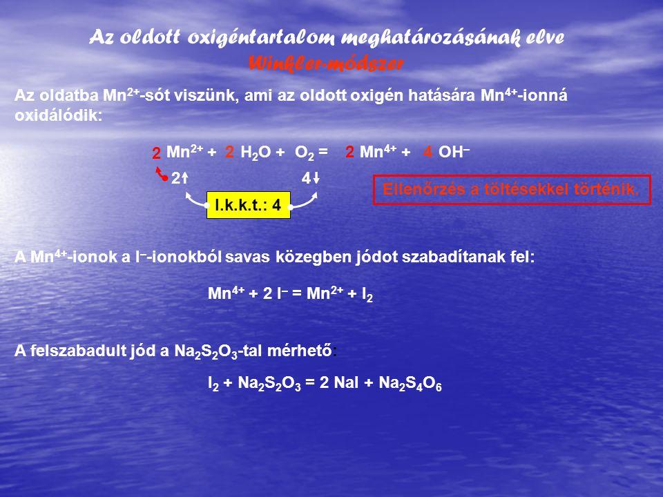 Az oldott oxigéntartalom meghatározásának elve Winkler-módszer Az oldatba Mn 2+ -sót viszünk, ami az oldott oxigén hatására Mn 4+ -ionná oxidálódik: Mn 2+ + H 2 O + O 2 = Mn 4+ + OH – 44 22 l.k.k.t.: 4 2 242 Ellenőrzés a töltésekkel történik.