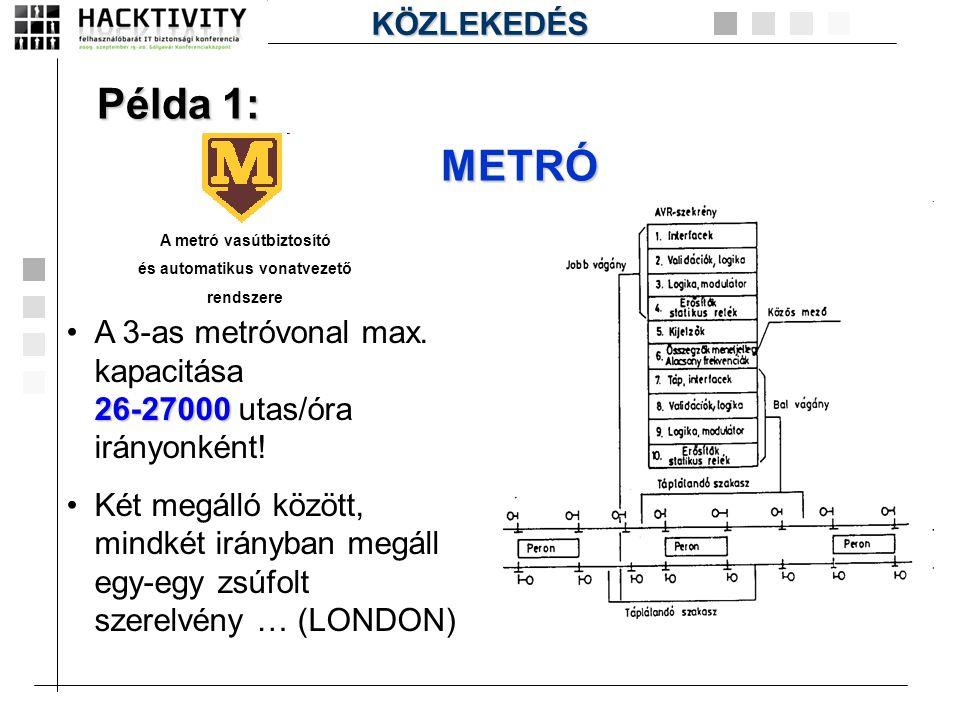 Példa 1: METRÓ A metró vasútbiztosító és automatikus vonatvezető rendszere 26-27000 •A 3-as metróvonal max. kapacitása 26-27000 utas/óra irányonként!