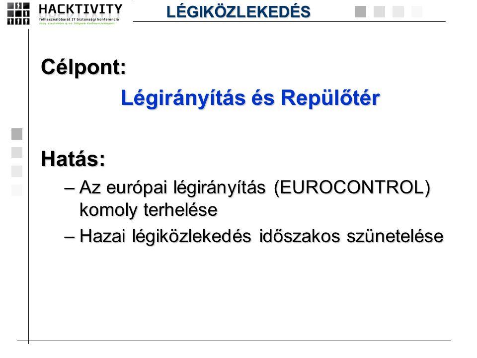 Célpont: Légirányítás és Repülőtér Hatás: –Az európai légirányítás (EUROCONTROL) komoly terhelése –Hazai légiközlekedés időszakos szünetelése LÉGIKÖZL