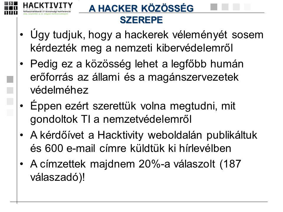 •Úgy tudjuk, hogy a hackerek véleményét sosem kérdezték meg a nemzeti kibervédelemről •Pedig ez a közösség lehet a legfőbb humán erőforrás az állami é