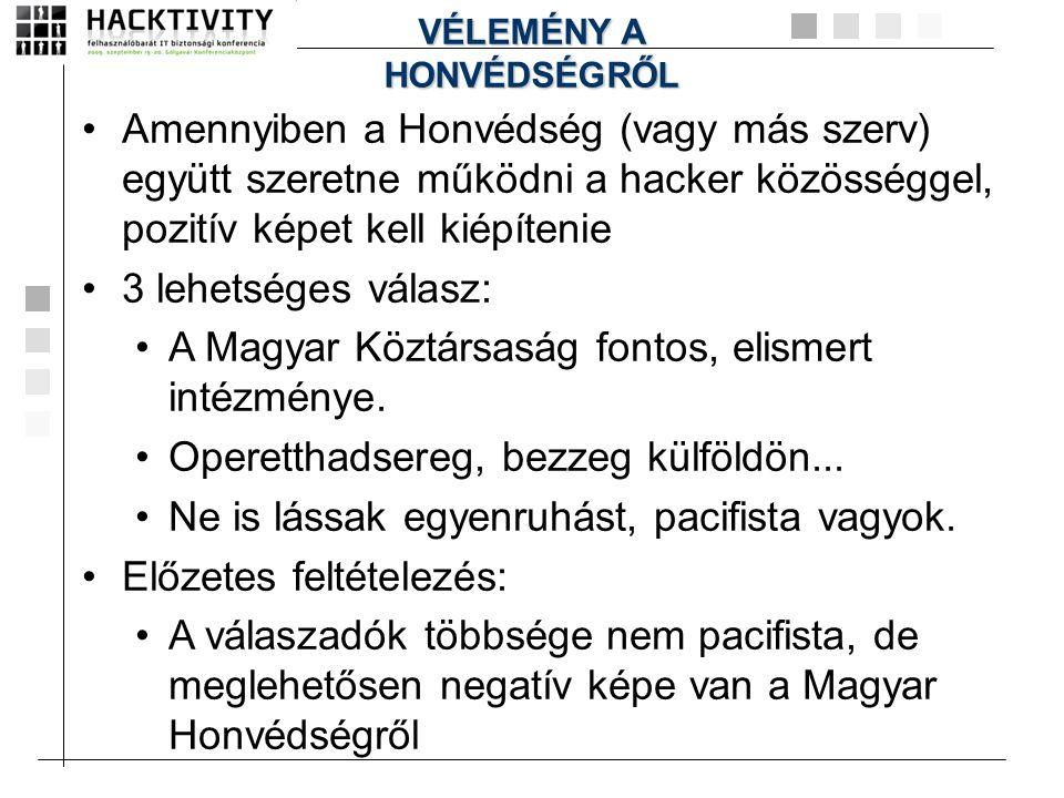 •Amennyiben a Honvédség (vagy más szerv) együtt szeretne működni a hacker közösséggel, pozitív képet kell kiépítenie •3 lehetséges válasz: •A Magyar K