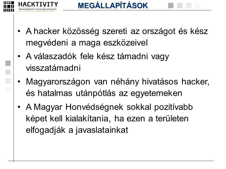 •A hacker közösség szereti az országot és kész megvédeni a maga eszközeivel •A válaszadók fele kész támadni vagy visszatámadni •Magyarországon van néh