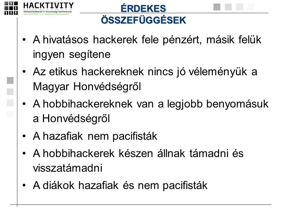 •A hivatásos hackerek fele pénzért, másik felük ingyen segítene •Az etikus hackereknek nincs jó véleményük a Magyar Honvédségről •A hobbihackereknek v
