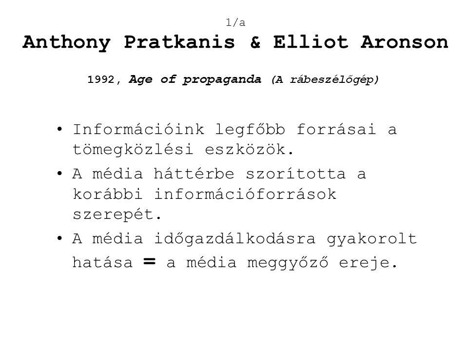 1/a Anthony Pratkanis & Elliot Aronson •Információink legfőbb forrásai a tömegközlési eszközök. •A média háttérbe szorította a korábbi információforrá